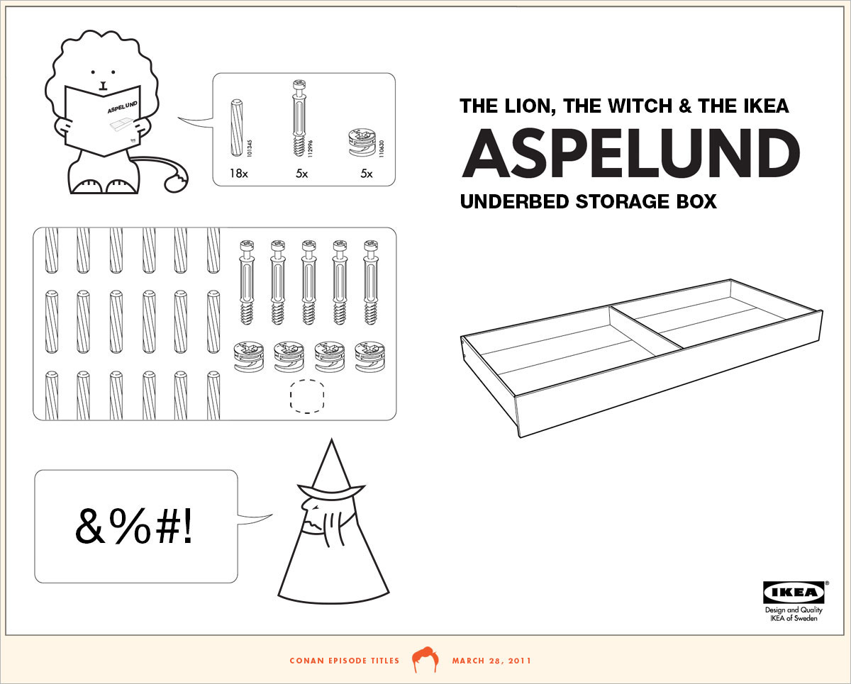 The Lion, The Witch & The Ikea Aspelund Underbed Storage Box